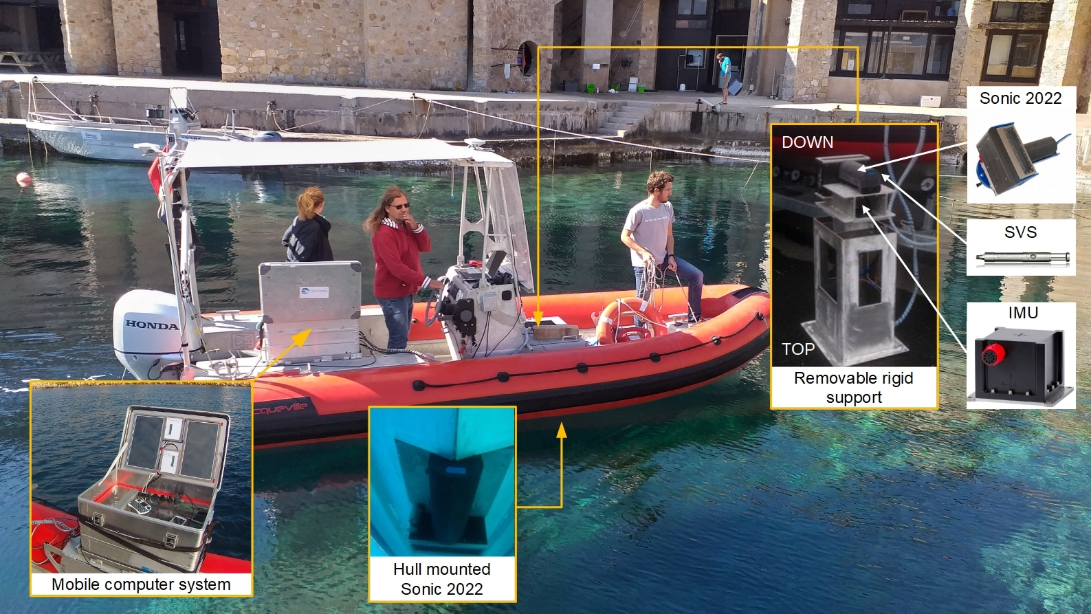 small boat on water with an integrated multibeam echosounder system